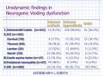 urodynamic findings in neurogenic voiding dysfunction