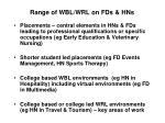range of wbl wrl on fds hns