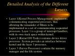detailed analysis of the different layers