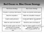 red ocean vs blue ocean strategy25