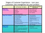 stages of customer experience turn your customers into evangelists for your product
