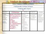 analyse du r f rentiel bts 1