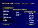 middle east countries economic status