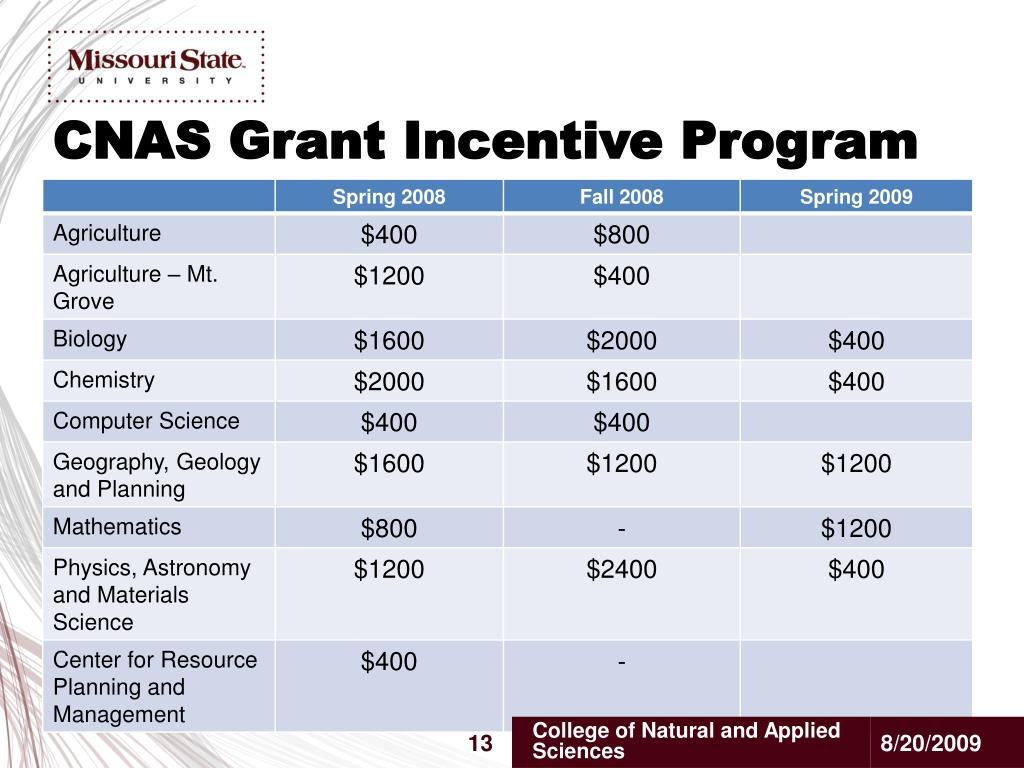 CNAS Grant Incentive Program
