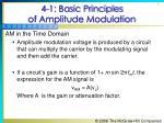 4 1 basic principles of amplitude modulation5