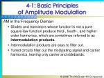4 1 basic principles of amplitude modulation8