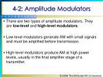 4 2 amplitude modulators