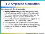 4 2 amplitude modulators13