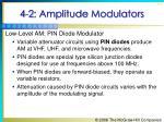 4 2 amplitude modulators17