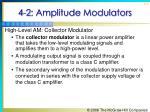 4 2 amplitude modulators23