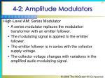 4 2 amplitude modulators26