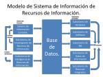 modelo de sistema de informaci n de recursos de informaci n