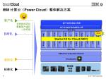 ibm power cloud