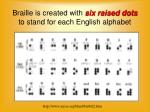 braille is created with six raised dots to stand for each english alphabet