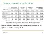 feature extraction evaluation