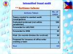 intensified fraud audit39