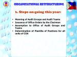 organizational restructuring21