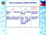 status of compliance of ngas with ipsas27