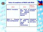 status of compliance of ngas with ipsas28