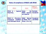 status of compliance of ngas with ipsas29