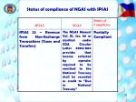 status of compliance of ngas with ipsas30