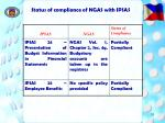 status of compliance of ngas with ipsas31