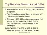 top breaches month of april 2010