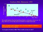 soufriere hills montserrat 199530