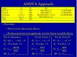 anova approach27