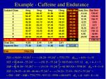 example caffeine and endurance10