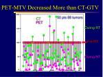 pet mtv decreased more than ct gtv