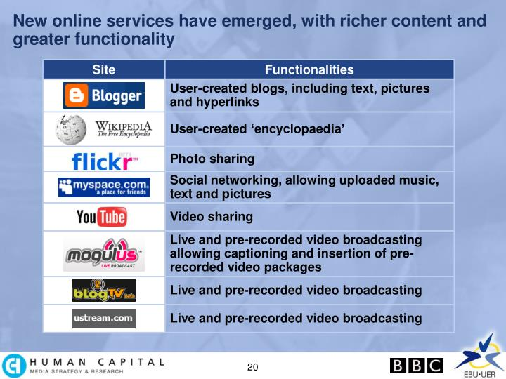 New online services have emerged, with richer content and greater functionality