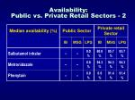 availability public vs private retail sectors 2