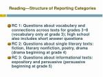 reading structure of reporting categories