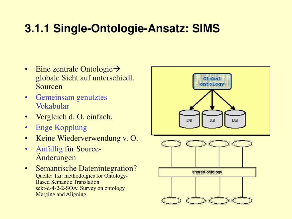 Single-Source-Ansatz – ONMA LEXIKON