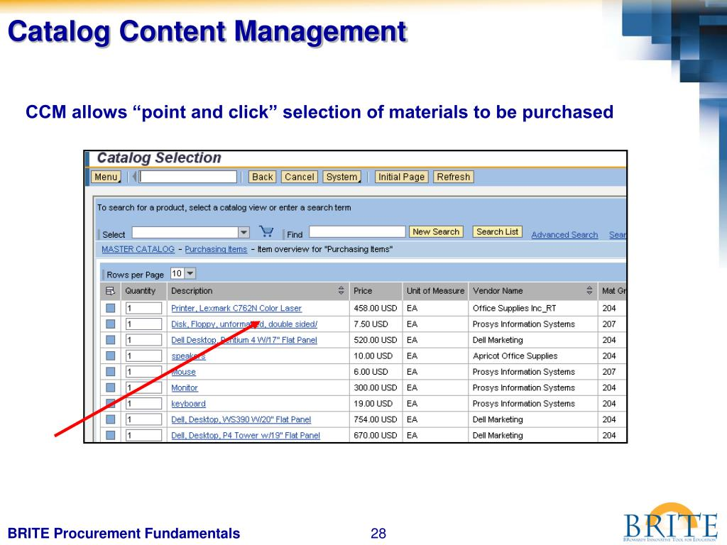 Catalog Content Management