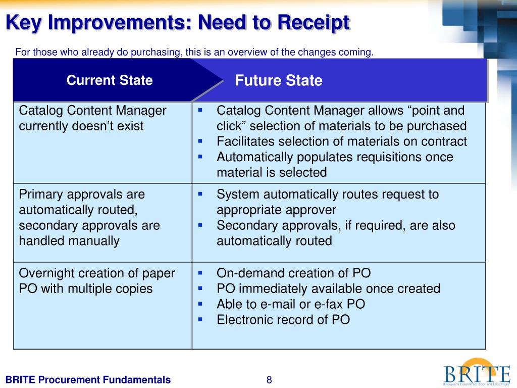 Key Improvements: Need to Receipt