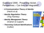 gudykunst 2005 presenting varied perspectives can they be integrated
