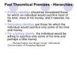 past theoretical premises hierarchies