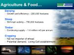 agriculture food7