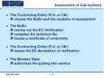 assessment of sub systems