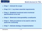 model structure for tsis