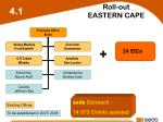 roll out eastern cape
