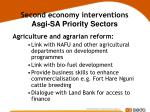 second economy interventions asgi sa priority sectors