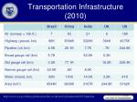 transportation infrastructure 2010