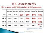 eoc assessments21