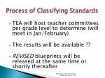 process of classifying standards