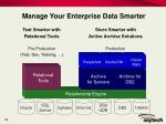 manage your enterprise data smarter