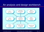 an analysis and design workbench