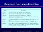 microwave oven state description